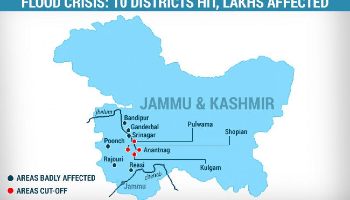 Kashmir Floods 2014